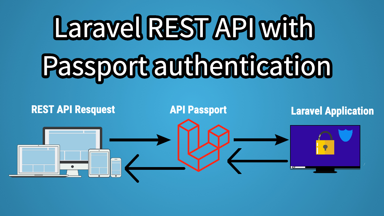 laravel rest api authentication with passport